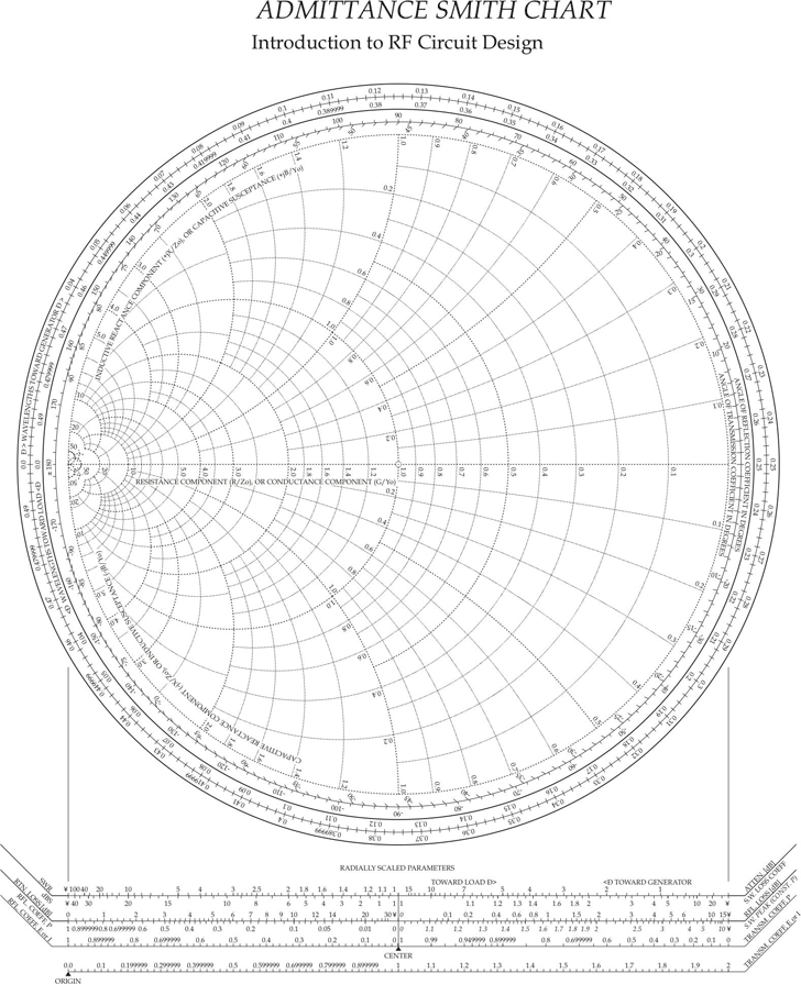 It is a photo of Massif Smith Chart Printable