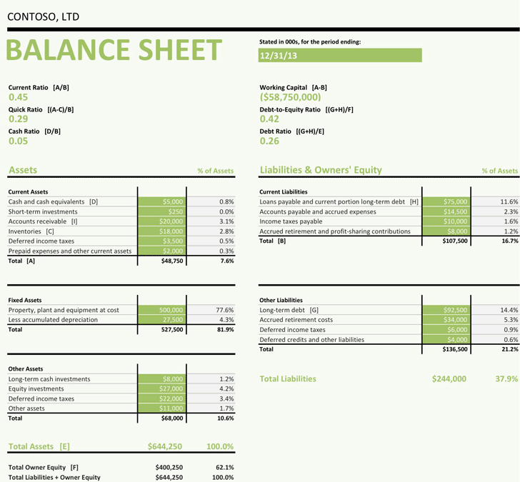 Balance Sheet Template - Template Free Download | Speedy Template