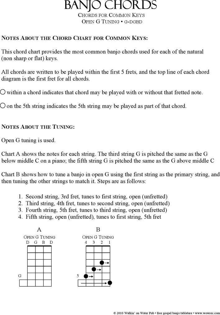 Banjo Chord Chart Template   Free Banjo Chord Chart Pdf 144kb 2 Page S Page 2