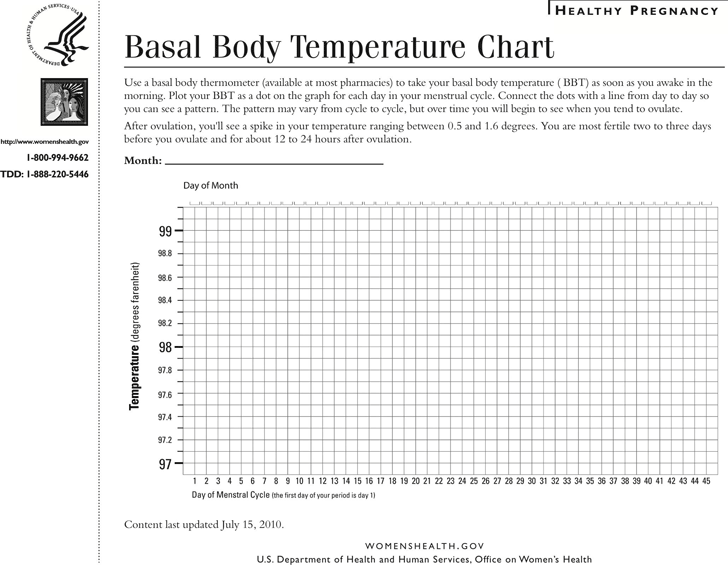 graphic relating to Basal Body Temperature Chart Printable named Basal Physique Climate Chart - Template Totally free Obtain