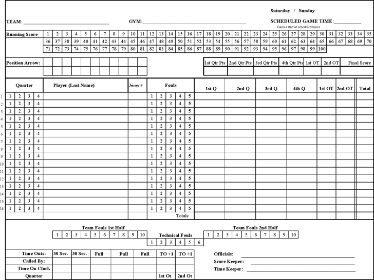 photo relating to Printable Bridge Score Sheets named Basketball Rating Sheet - Template Absolutely free Down load Fast