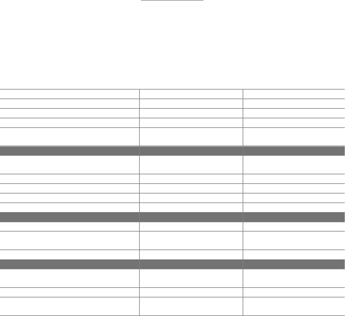 event one sheet template