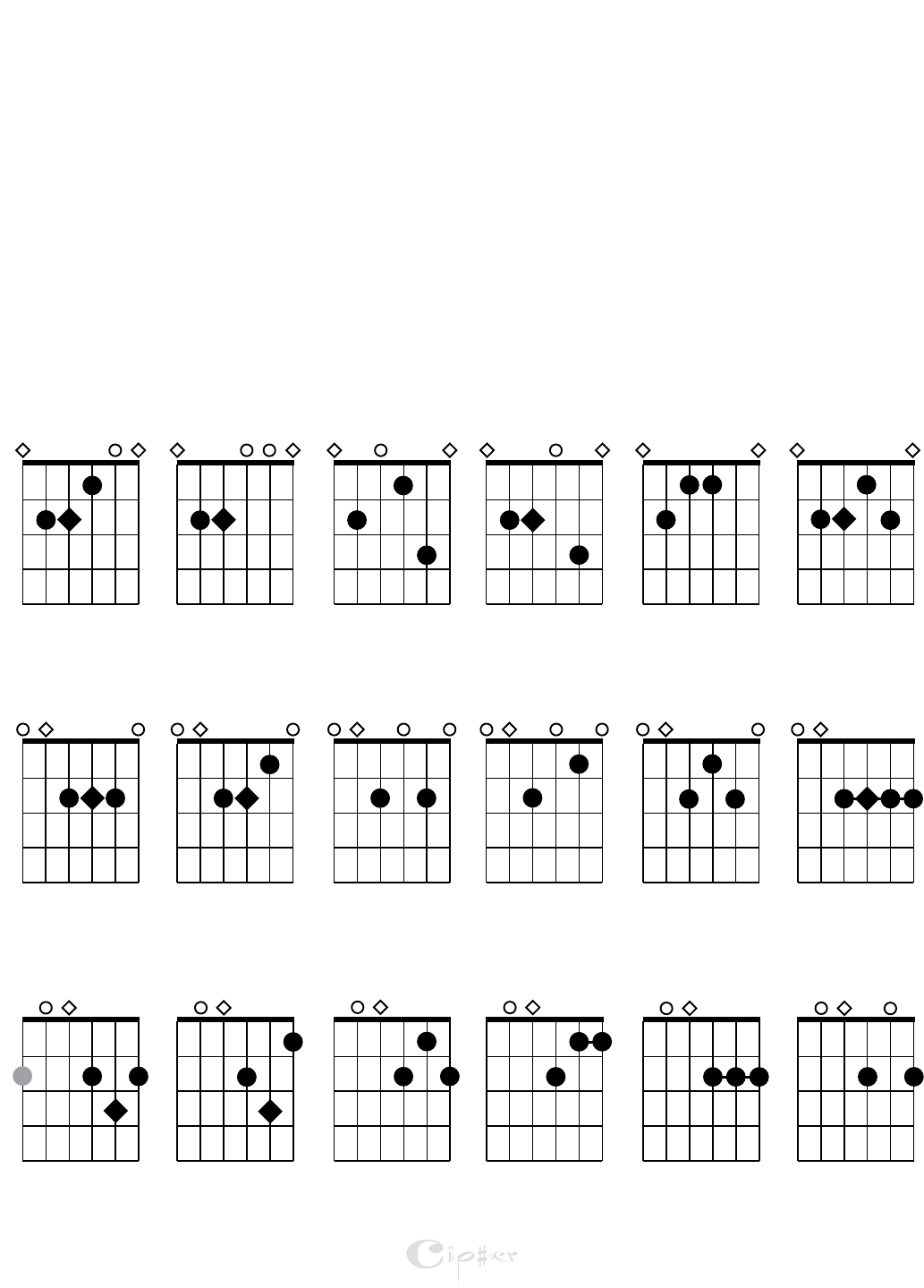Beginner Guitar Chords Gallery Basic Guitar Chords Finger Placement