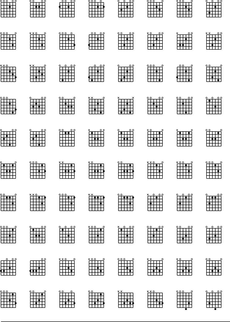 Free Guitar Chord Chart Pdf 133kb 6 Pages