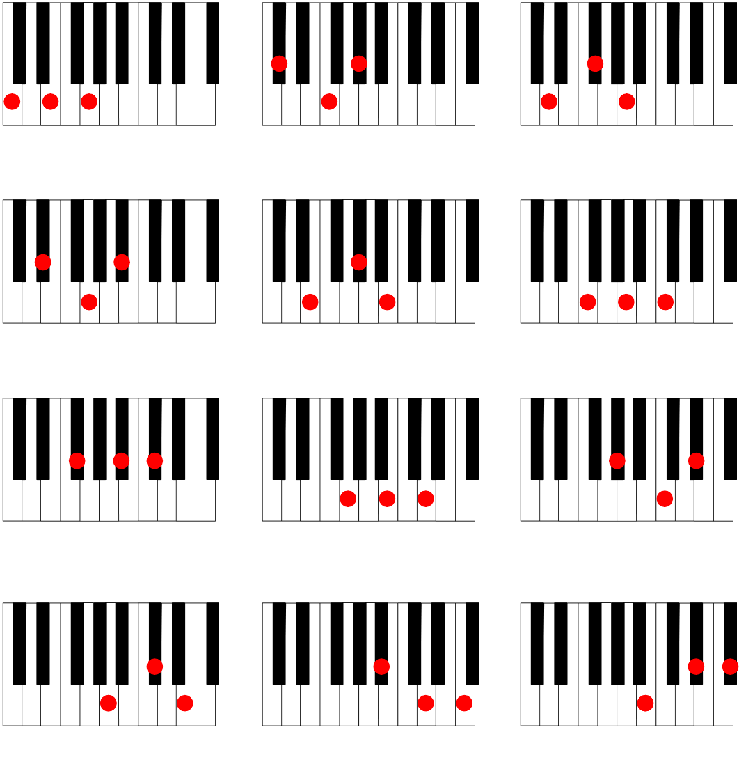 It is a graphic of Printable Piano Chords in pdf