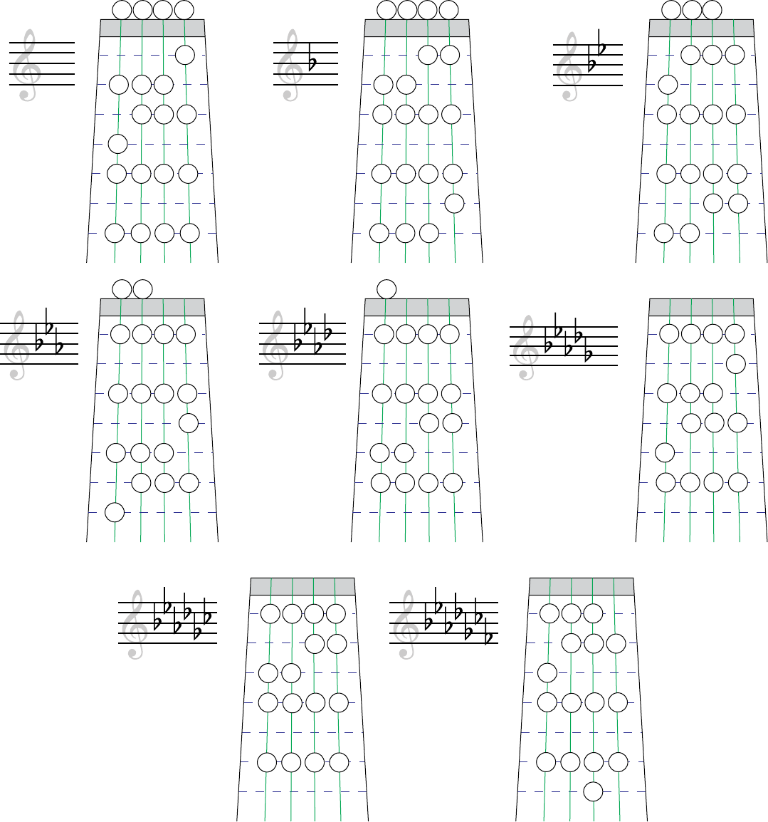 Violin Finger Pattern Chart