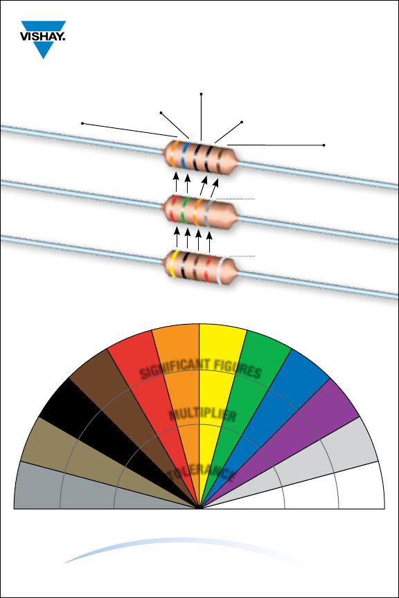 Free Resistor Color Code Chart Pdf 242kb 2 Pages