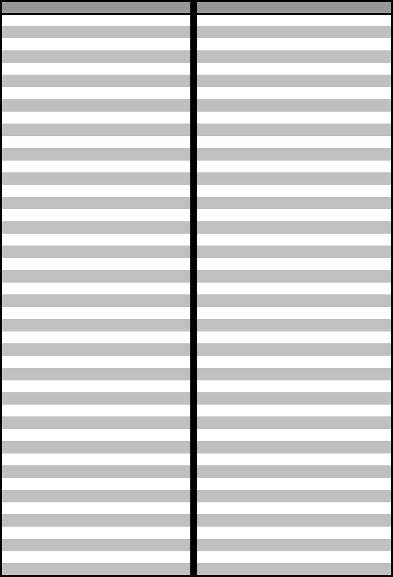 Free Sin Cos Tan Chart - PDF   25KB   1 Page(s)
