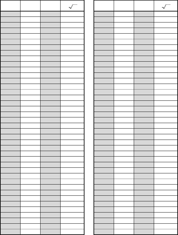 Square Root Worksheet Pdf