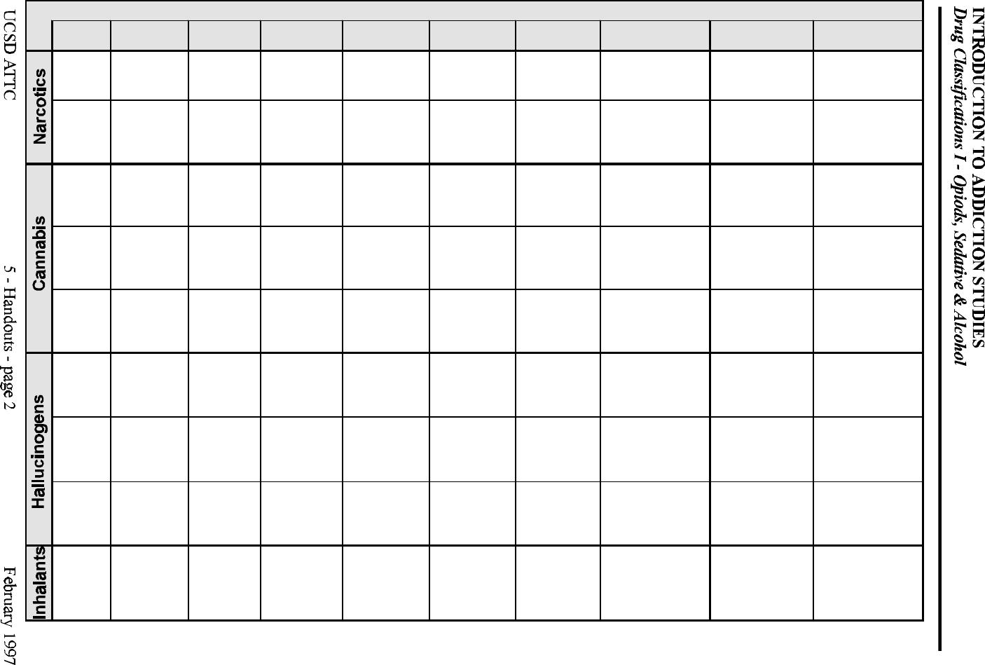 Free Psychoactive Drug Chart ATTC - PDF   54KB   2 Page(s