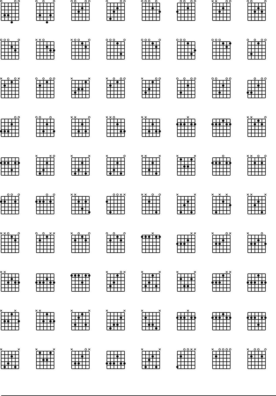 Different Guitar Chords Chart Images Basic Guitar Chords Finger