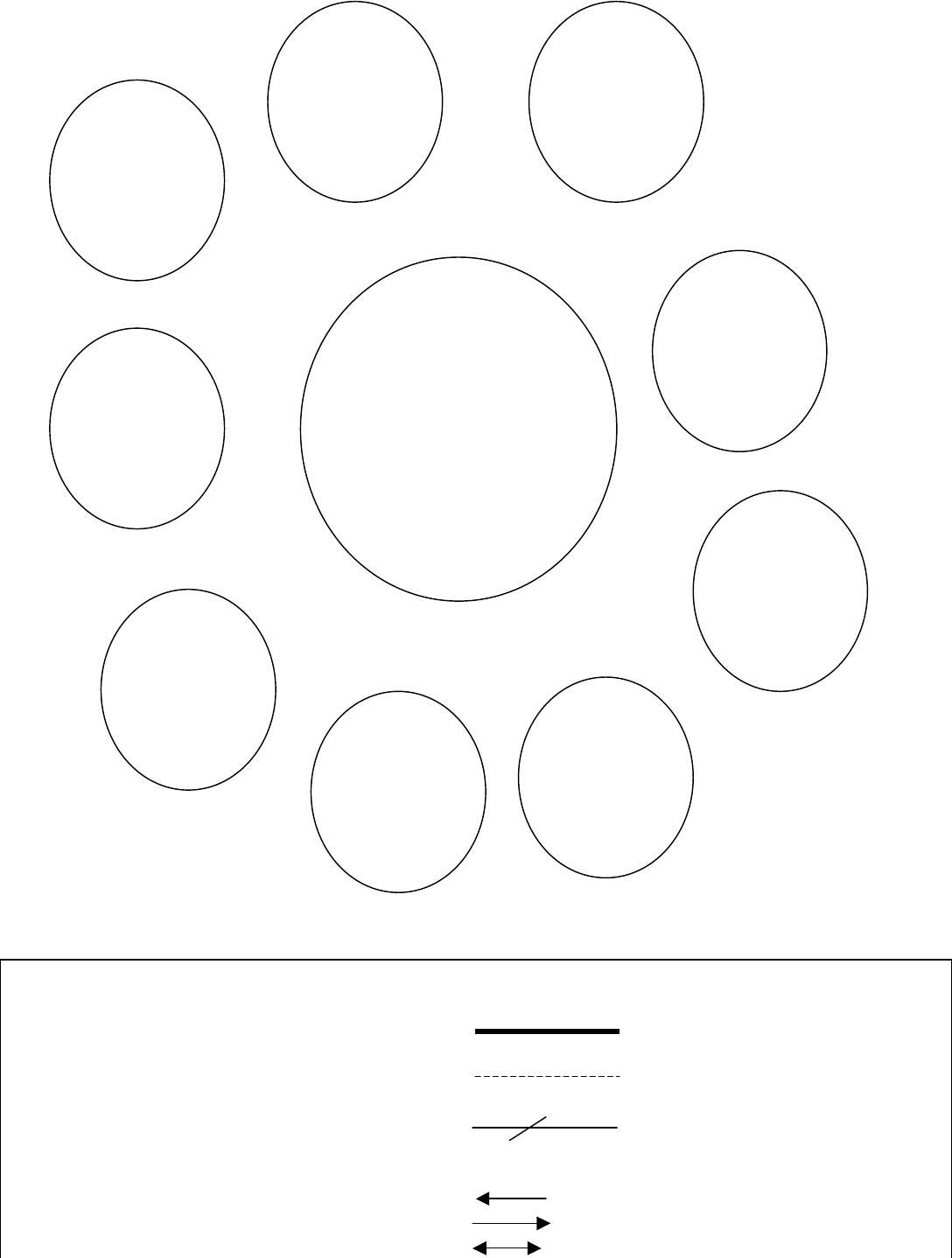 ecomap template free