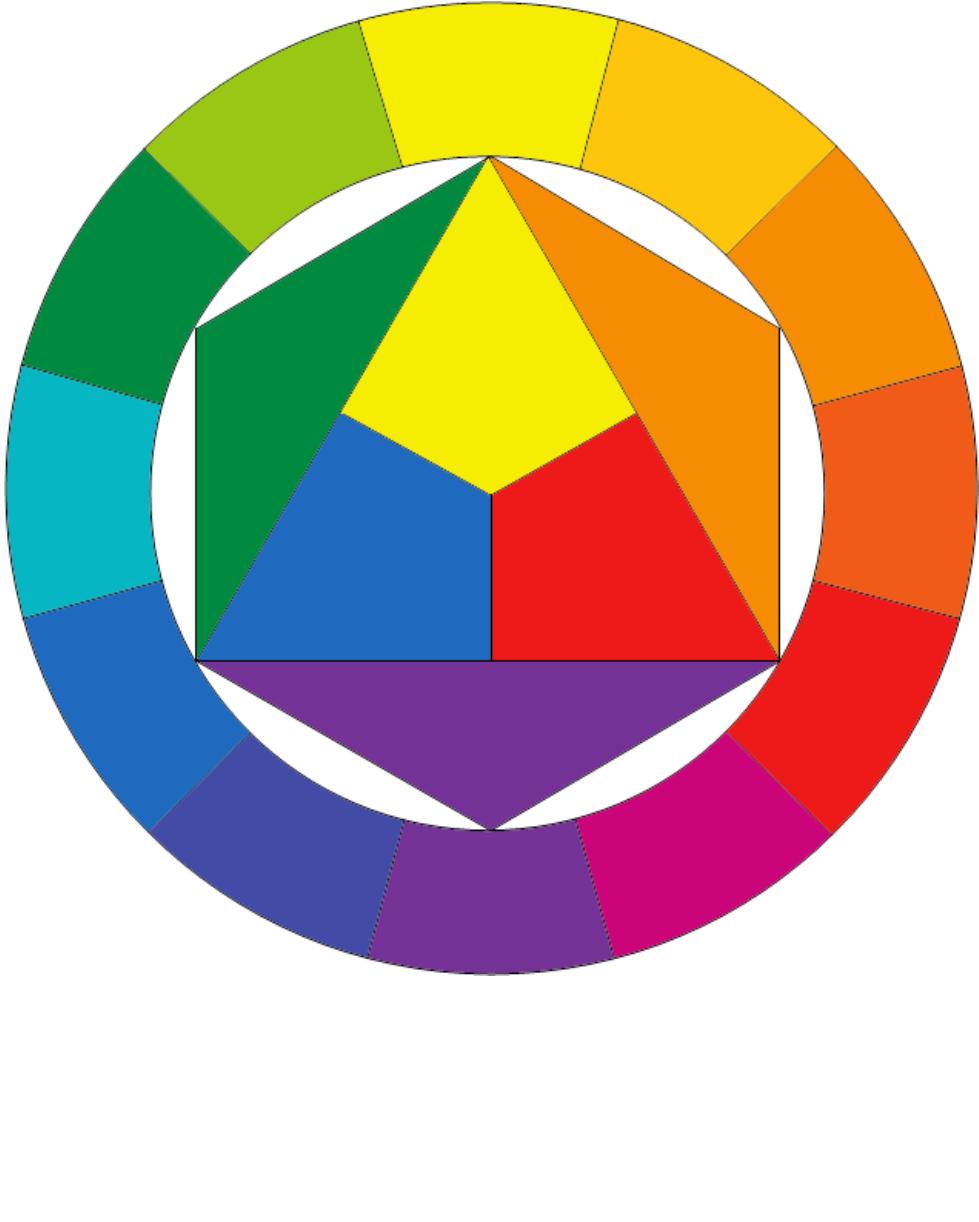 free artist color wheel chart template pdf 186kb 3 page s