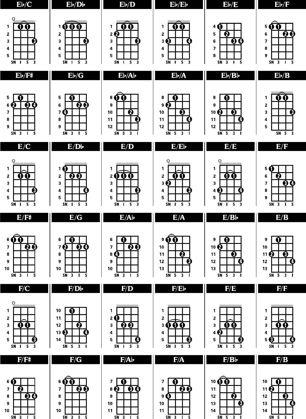 picture relating to Printable Mandolin Chord Chart known as No cost Octave Mandolin Chord Chart - PDF 959KB 6 Website page(s
