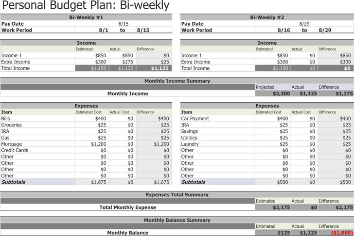 Free Bi Weekly Budget Template Xls 34kb 1 Page S