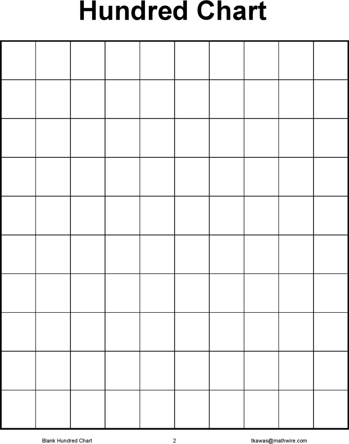 It's just an image of Printable Blank Hundreds Chart within number