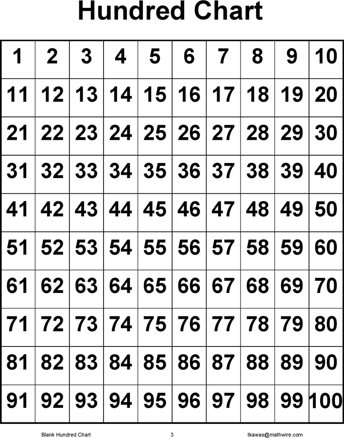 It's just a graphic of Printable Blank Hundreds Chart pertaining to first grade