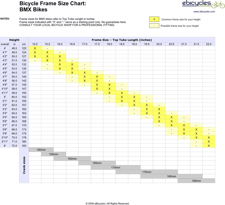 Free BMX Bicycle Frame Size Chart - PDF | 64KB | 1 Page(s)