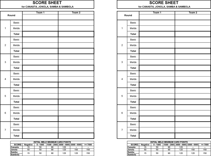 Stunning Canasta Score Sheet Template Pictures Best Resume – Canasta Score Sheet Template
