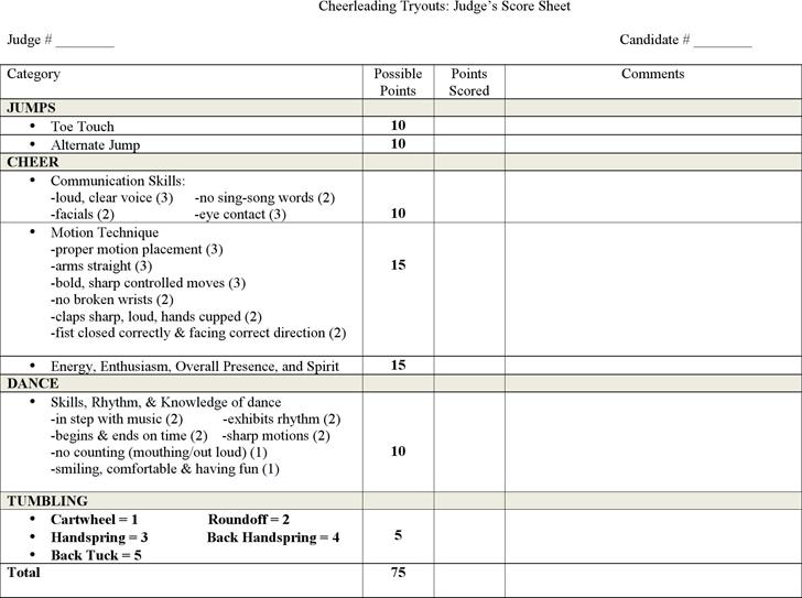 Cheerleading Tryouts: Judgeu0027s Score Sheet