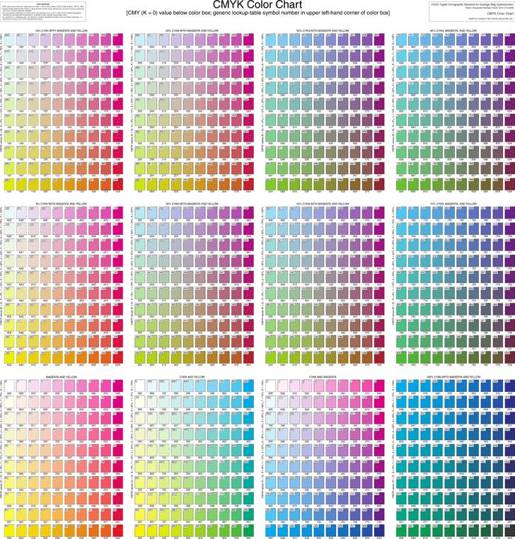 Cmyk Color Chart Hobitfullring