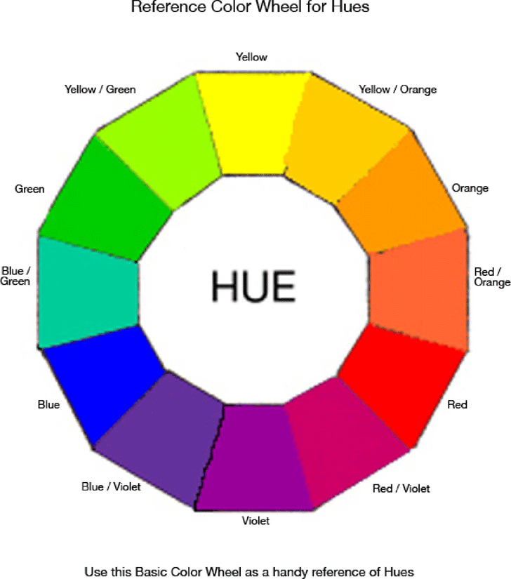 picture about Free Printable Color Chart called Absolutely free Colour Wheel Reference Chart - PDF 145KB 1 Website page(s)
