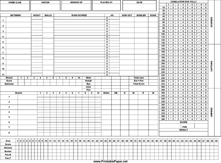 Cricket Score Sheet 1