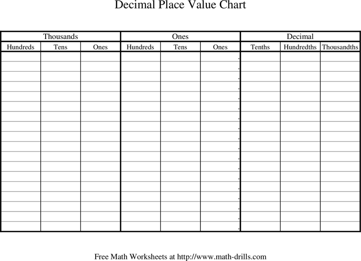 photograph relating to Place Value Chart Printable Pdf identify Free of charge Decimal House Worthy of Chart - PDF 8KB 1 Web page(s)