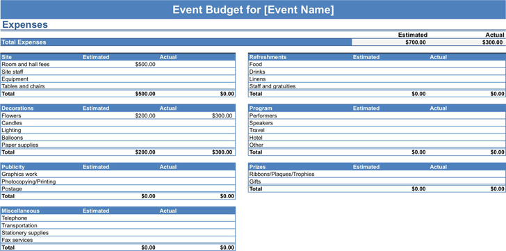 event budget template template free download speedy template
