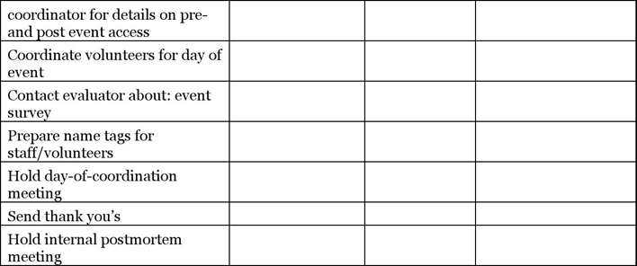 Free Event Checklist And Timeline Template PDF KB Pages - Meeting timeline template