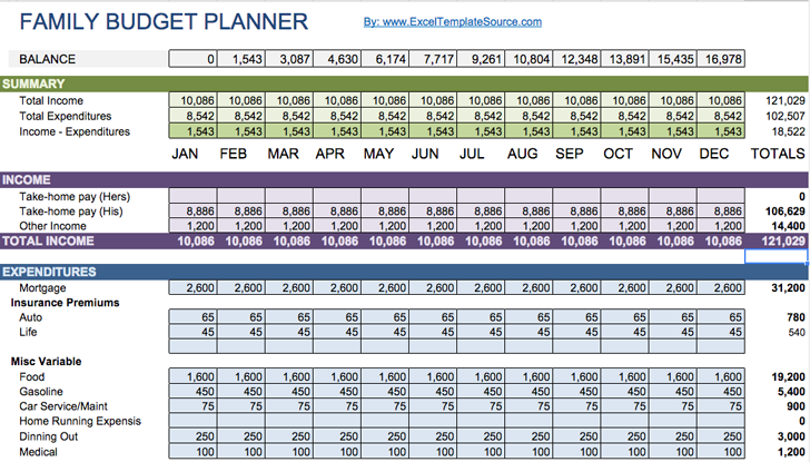 Free Family Budget Planner xlsx 11KB 3 Pages
