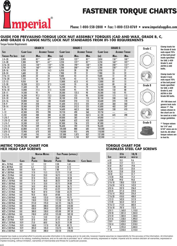 Free Fastener Torque Charts Pdf 211kb 2 Page S