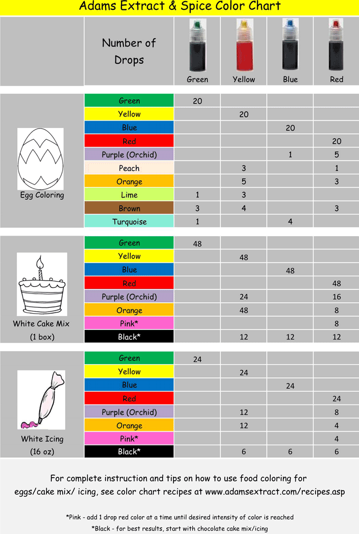 Free Food Coloring Mixing Chart - PDF  7KB  7 Page(s)