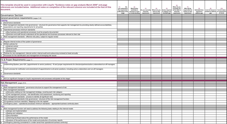 Free gap analysis template xls 62kb 5 page s for Fit gap analysis template xls