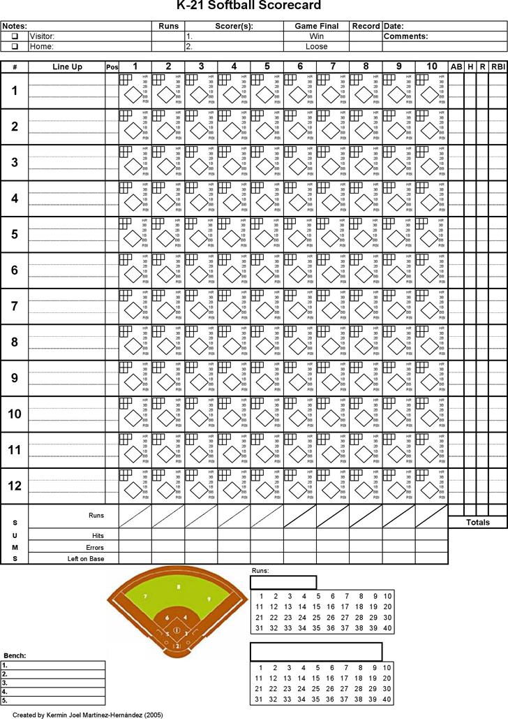 Softball Score Sheet Template Free Download Speedy Template