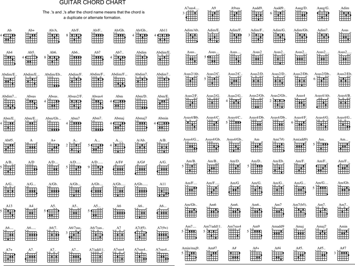 This is a picture of Printable Guitar Chords with regard to easy