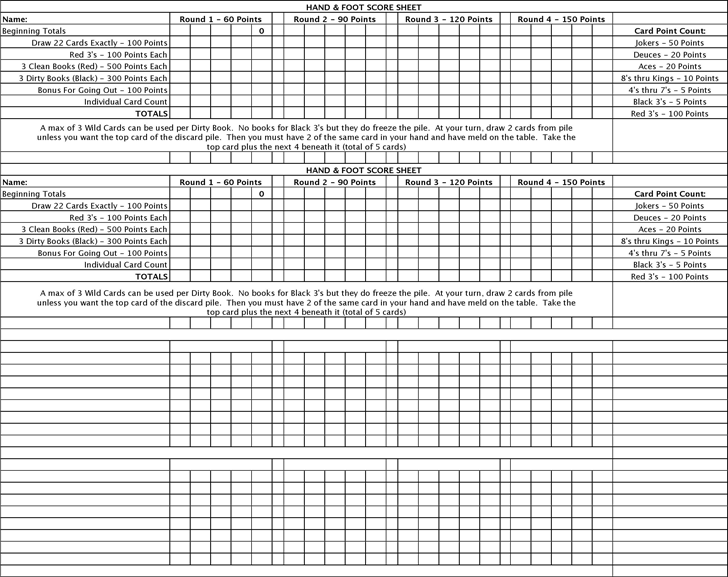Hand and Foot Score Sheet Template Free Download – Hand and Foot Score Sheet Template