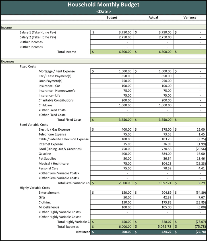 Household Budget Template 3 (Monthly)
