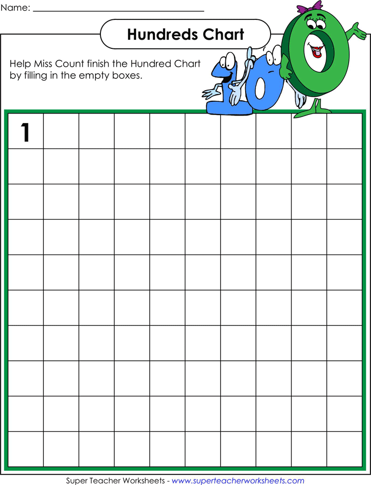 hundreds chart template free download speedy template