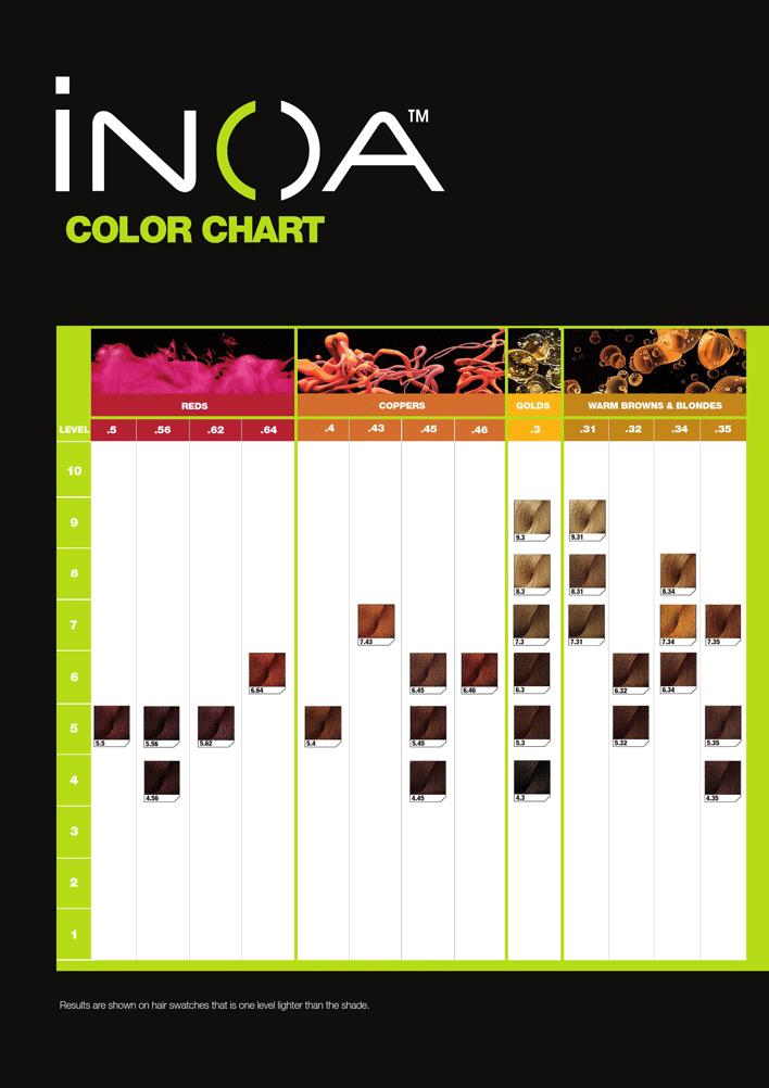 free inoa color chart