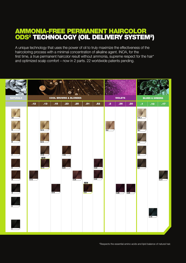 Free Inoa Color Chart Pdf 6788kb 7 Pages Page 5