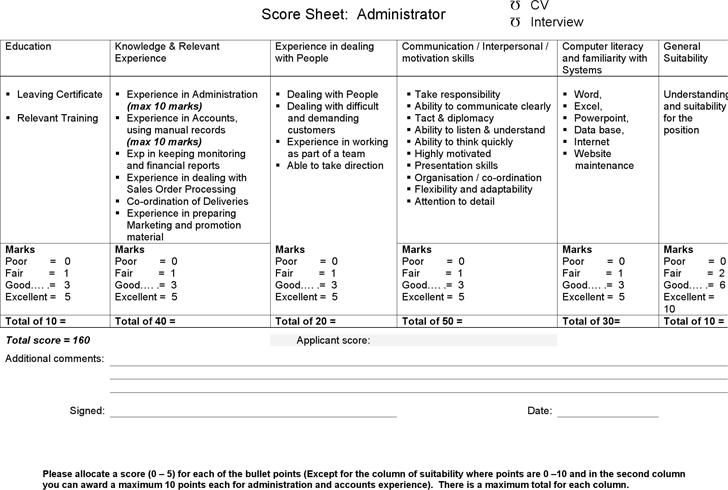 Interview Score Sheet