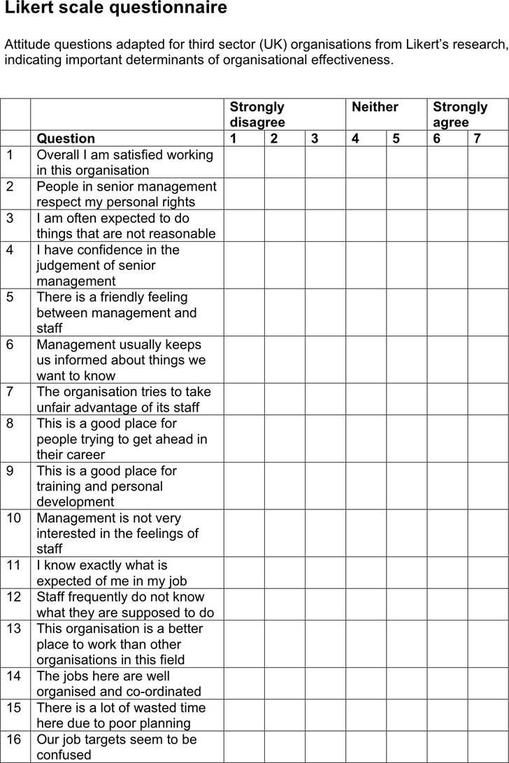 Free Likert Scale Questionnaire Doc 48kb 2 Page S