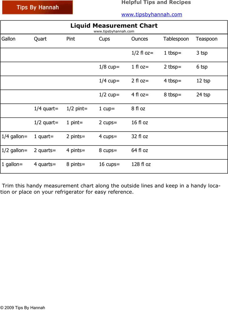 Liquid Measurements Chart Template Free Download Speedy Template