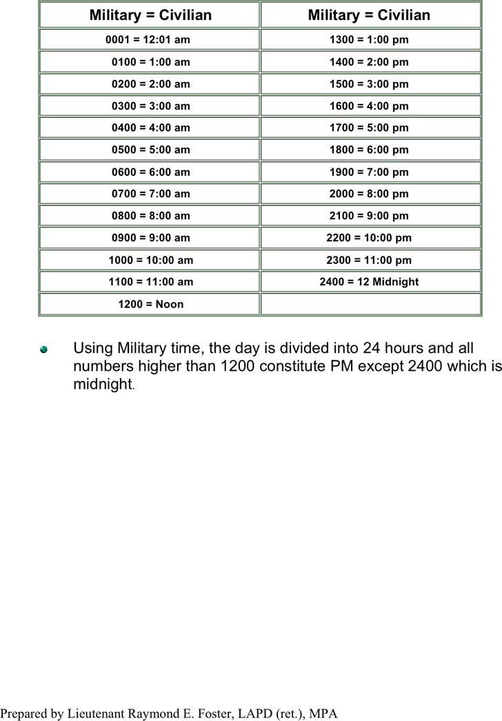 Free Military Time Conversion Chart Doc 44kb 1 Pages