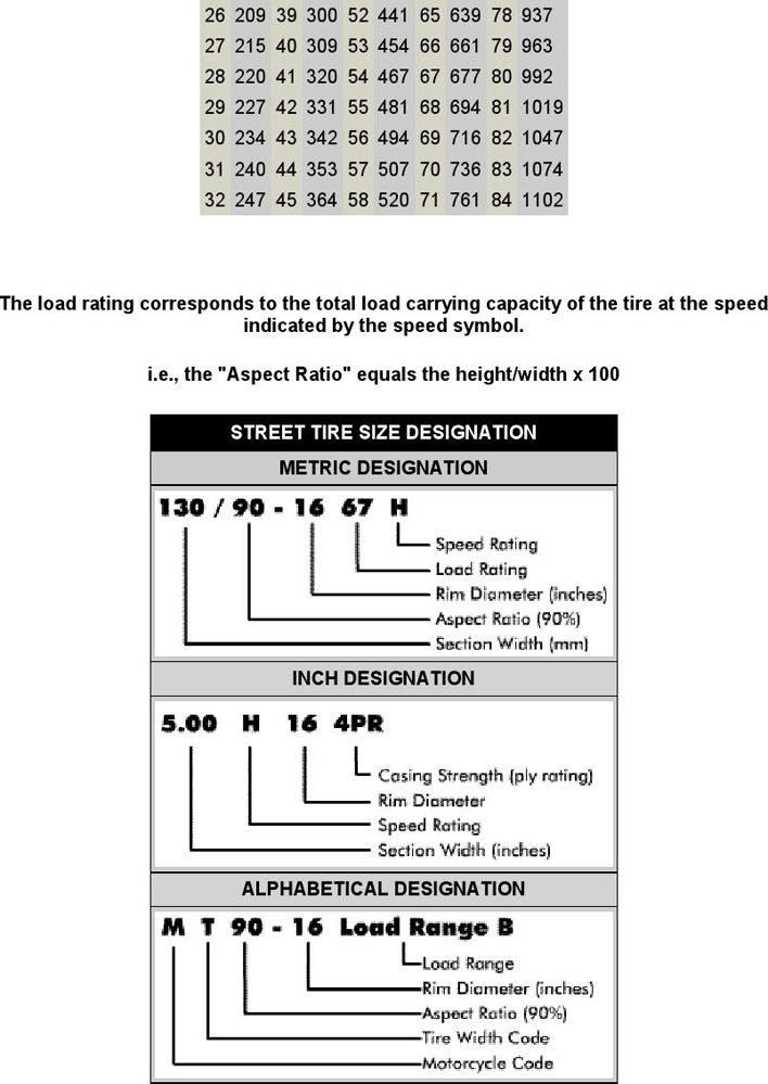 Free Motorcycle Tire Size Conversion Chart Pdf 75kb 2 Pages