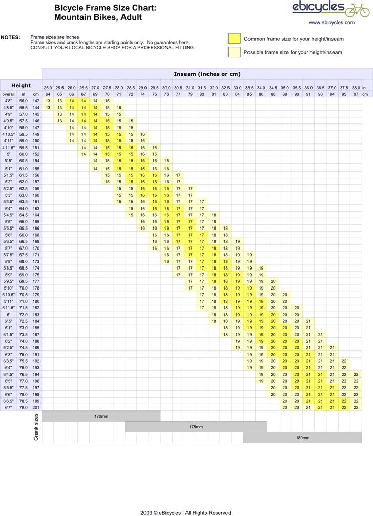 Free Mountain Bicycle Frame Size Chart - PDF | 68KB | 1 Page(s)