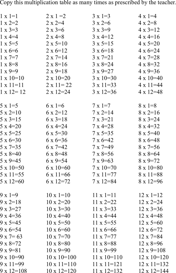 Multiplication Chart Template Free Download Speedy