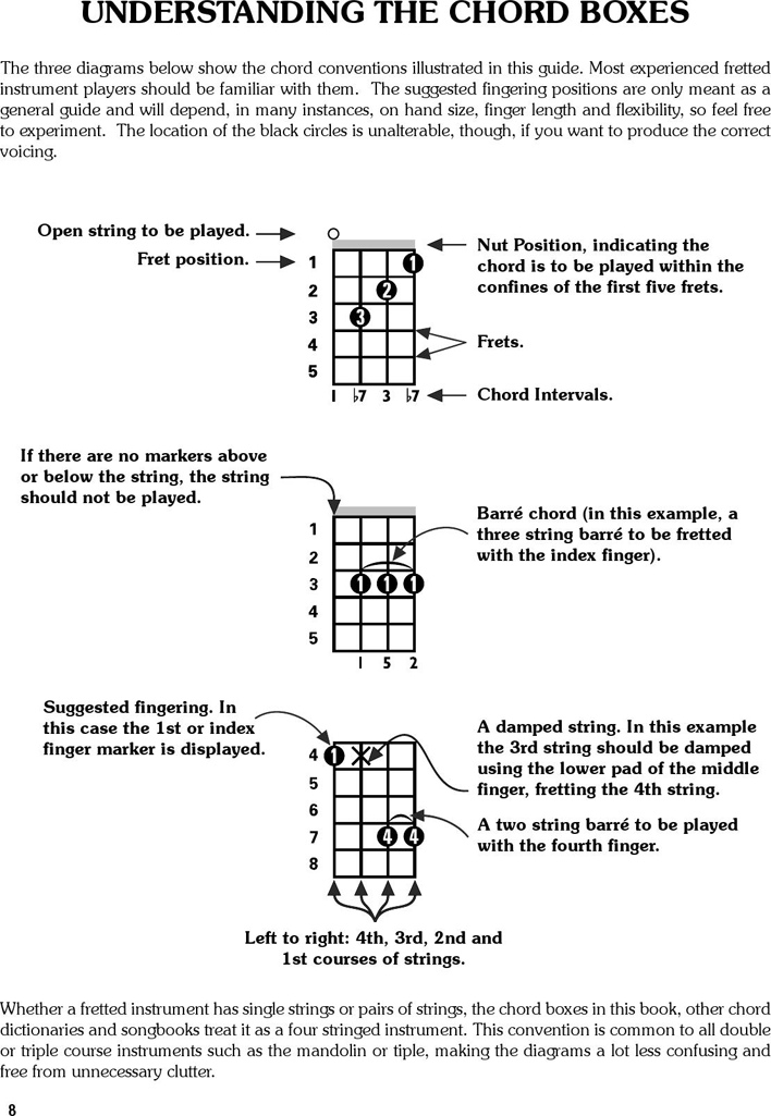Free Octave Mandolin Chord Chart Pdf 959kb 6 Pages Page 2