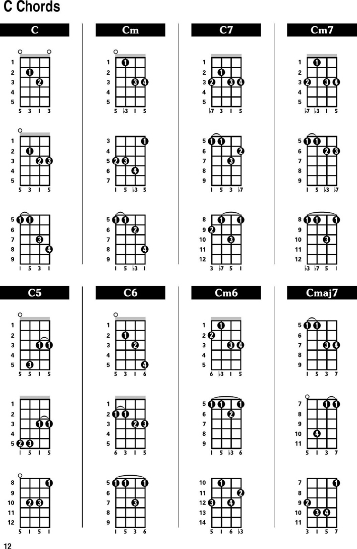 picture relating to Mandolin Chord Charts Printable referred to as No cost Octave Mandolin Chord Chart - PDF 959KB 6 Website page(s